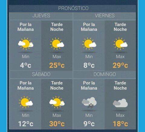 El tiempo en Tucumán para hoy jueves 16 de agosto