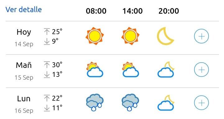 El tiempo en Tucumán para hoy sábado 14 de septiembre